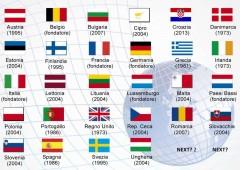 Europa Cercasi: difesa, lavoro e sicurezza