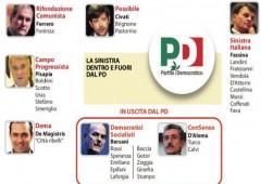 Politica italiana: c'era una volta un Partito di sinistra