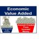 Cos'è  l'Economic Value Added (EVA)?