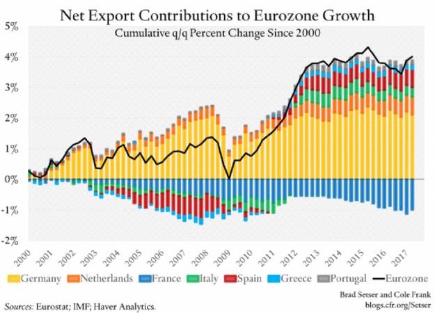 eurozone-nx-contributions