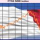 Aggiornamento previsionale FTSE MIB