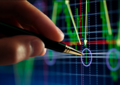 Analisi FTSE MIB nel medio/lungo periodo