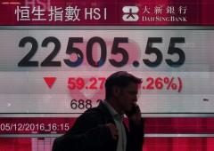 Borsa di Hong Kong, un altro titolo collassa all'improvviso