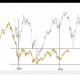 Una versione alternativa dell'indice FTSE MIB