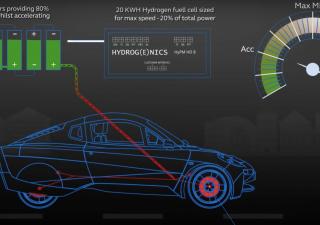 Auto: l'ultra leggera a idrogeno che sfida Tesla