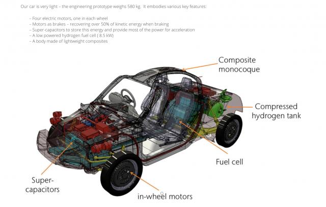 Il prototipo di Rasa pesa 580 kg ed è dotato di un motore per ciascuna ruota