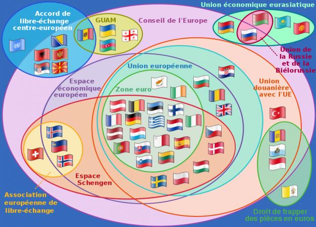 Ue, Eurozona e gli altri blocchi europei