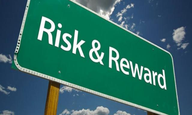 riskreward