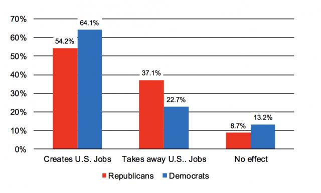 L'opinione di Vontobel sull'impatto del voto sulle attività commerciali degli Usa con gli altri paesi