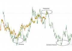 La strategia di trading che nessuno ti insegnerà mai.