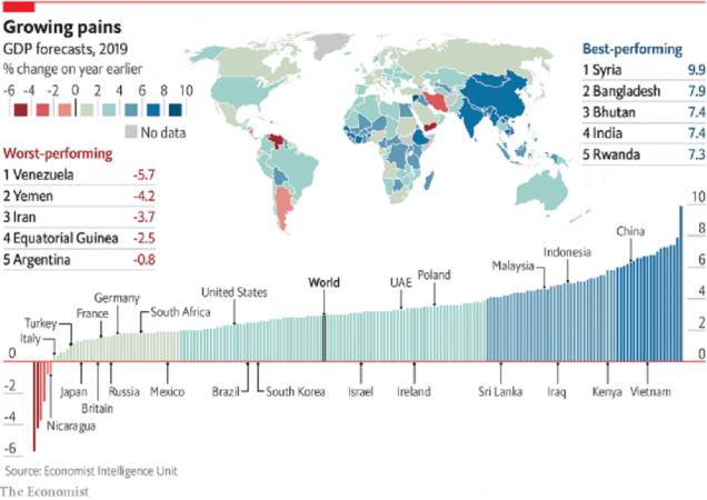 grafico economist