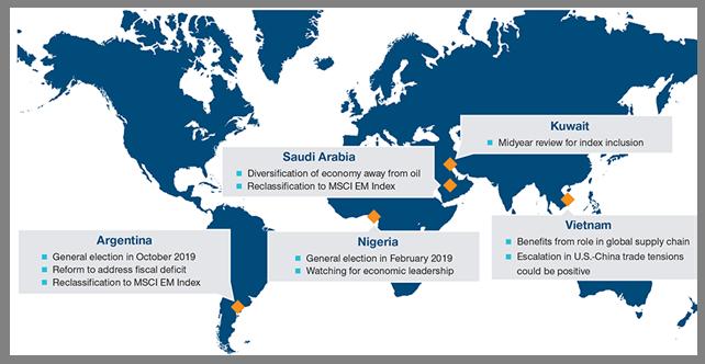 Quali sono i mercati di frontiera da monitorare nel 2019, al 31 gennaio 2019