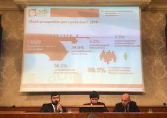 ADI: 90,5% dei ricercatori sarà espulso dall'Università italiana