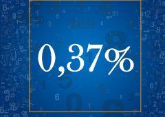 Il  tasso medio applicato sui depositi bancari in Italia