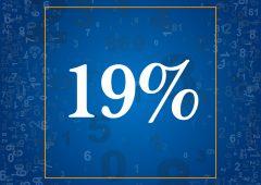 La percentuale di laureati in Italia