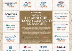 Il sommario del numero di settembre di Wall Street Italia in edicola