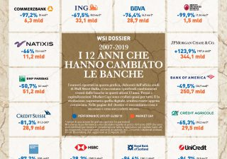 Wall Street Italia: persone e società del numero di settembre