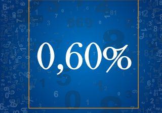 Il tasso minimo garantito del nuovo Btp Italia