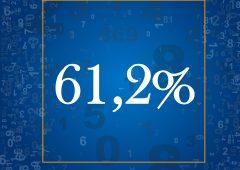 La percentuale di italiani che non acquisterebbe titoli di Stato