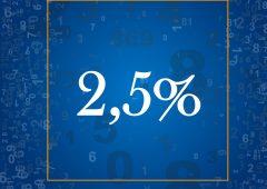 Le famiglie italiane che hanno un patrimonio di almeno 500.000 euro