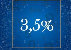 Il tasso di disoccupazione negli Usa, ai minimi da 50 anni