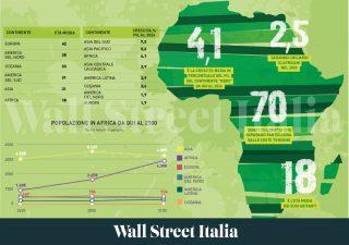 Tutti i numeri dell'Africa