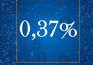 Il tasso praticato sui depositi dalle banche italiane