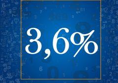 Il rendimento medio annuo dei fondi pensione