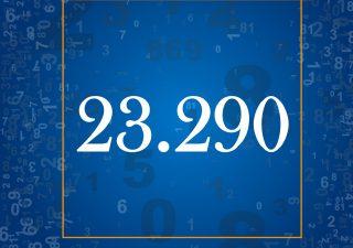 Il numero di guariti nel mondo dal coronavirus