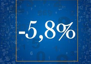 La flessione registrata dal reddito delle famiglie italiane nel 2° trim.
