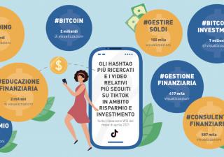 TikTok, nuova fonte di consigli finanziari